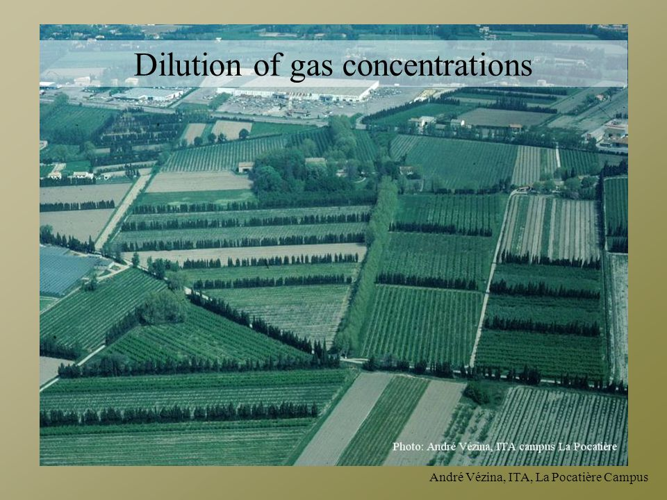 Dilution of gas concentrations