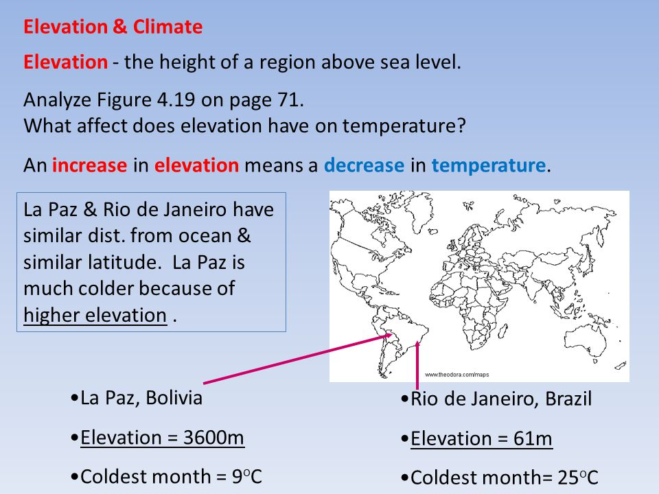 Elevation & Climate Elevation - the height of a region above sea level. Analyze Figure 4.19 on page 71.
