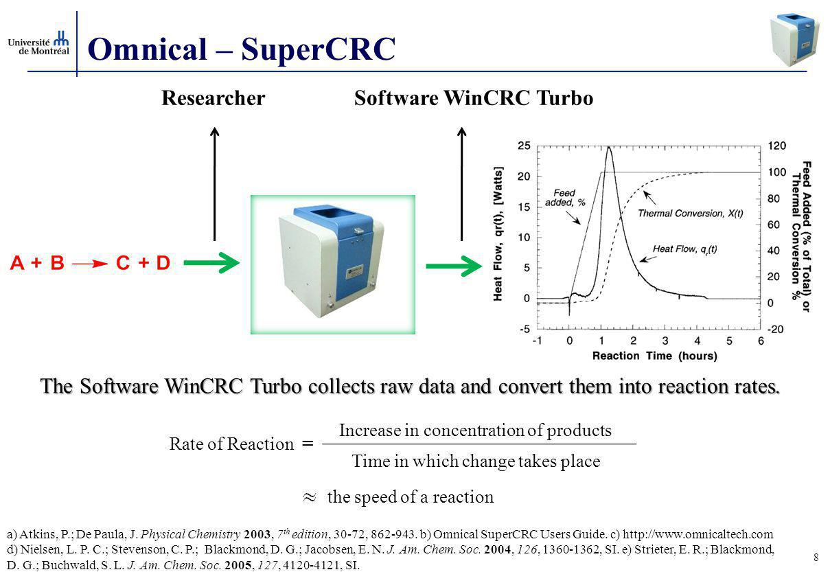 Omnical – SuperCRC Researcher Software WinCRC Turbo
