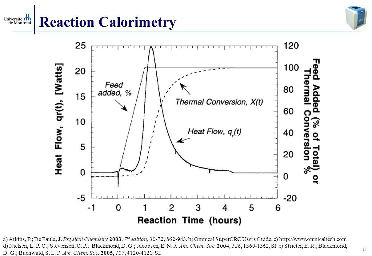 Reaction Calorimetry