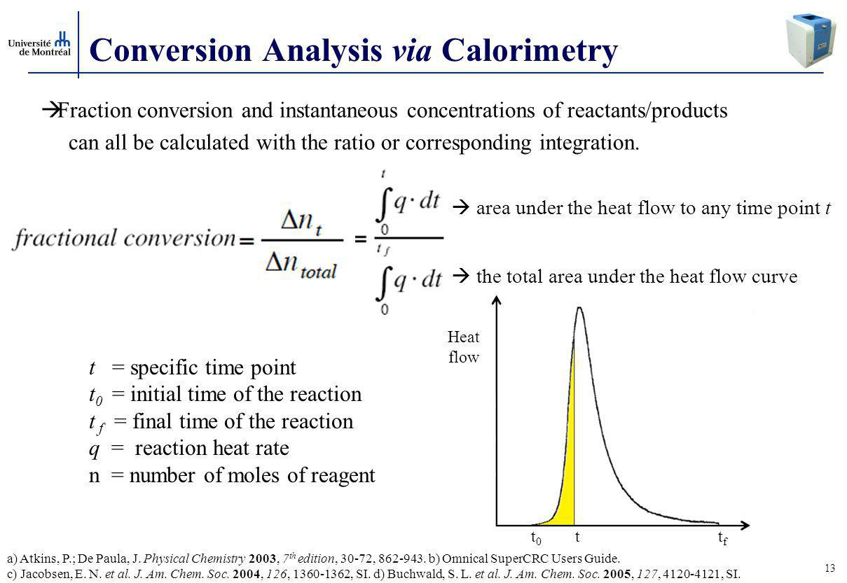 Conversion Analysis via Calorimetry