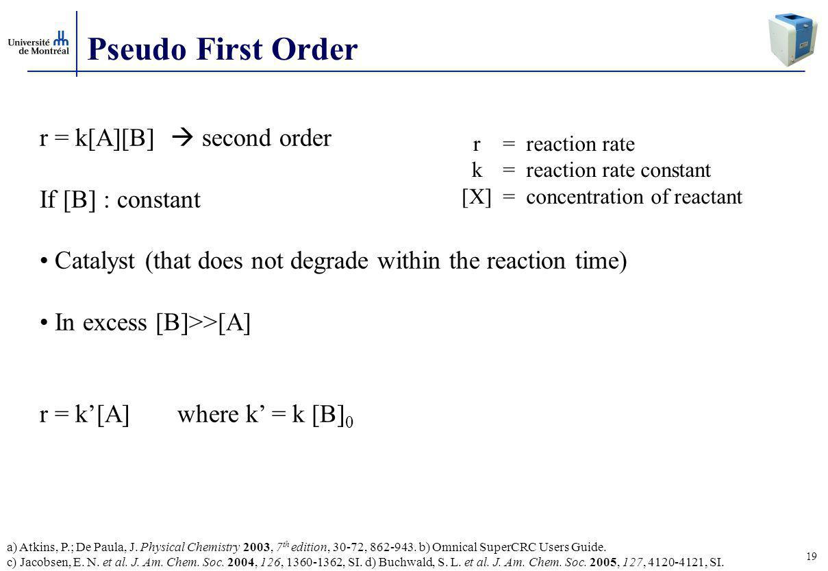 Pseudo First Order r = k[A][B]  second order If [B] : constant
