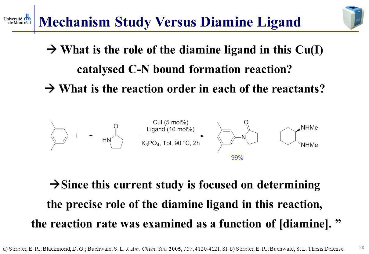 Mechanism Study Versus Diamine Ligand