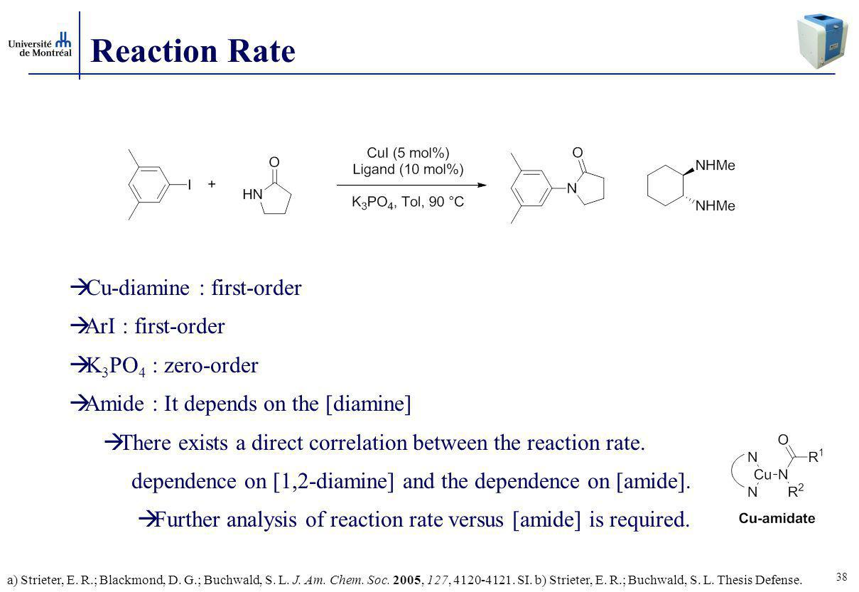 Reaction Rate Cu-diamine : first-order ArI : first-order
