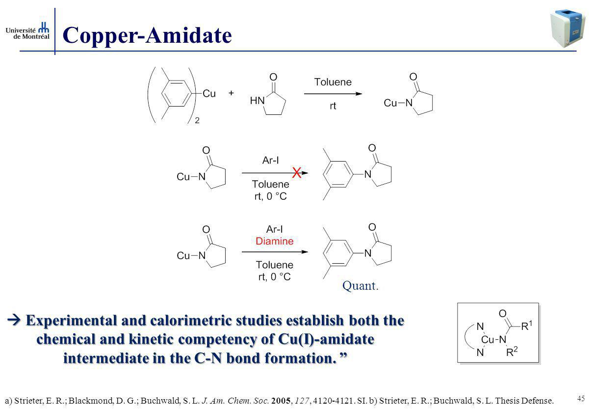 Copper-Amidate Quant.
