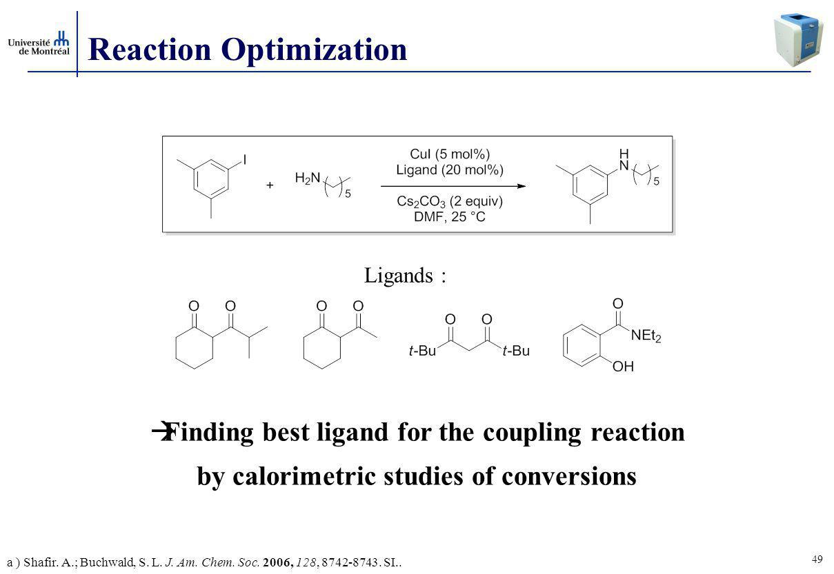 Reaction Optimization