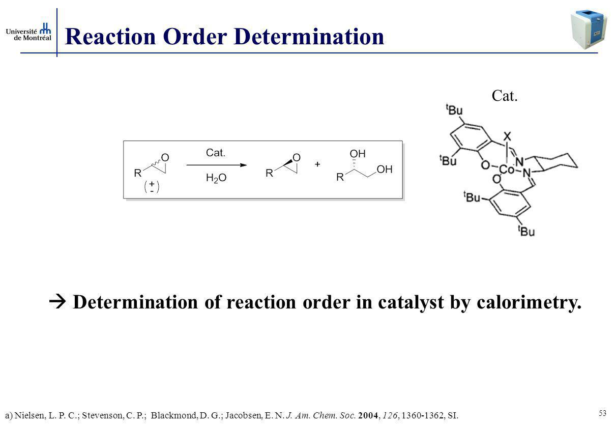  Determination of reaction order in catalyst by calorimetry.