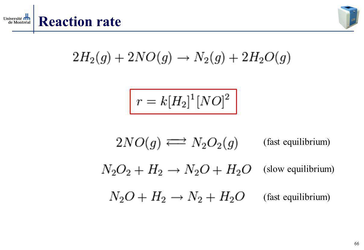 Reaction rate (fast equilibrium) (slow equilibrium) (fast equilibrium)