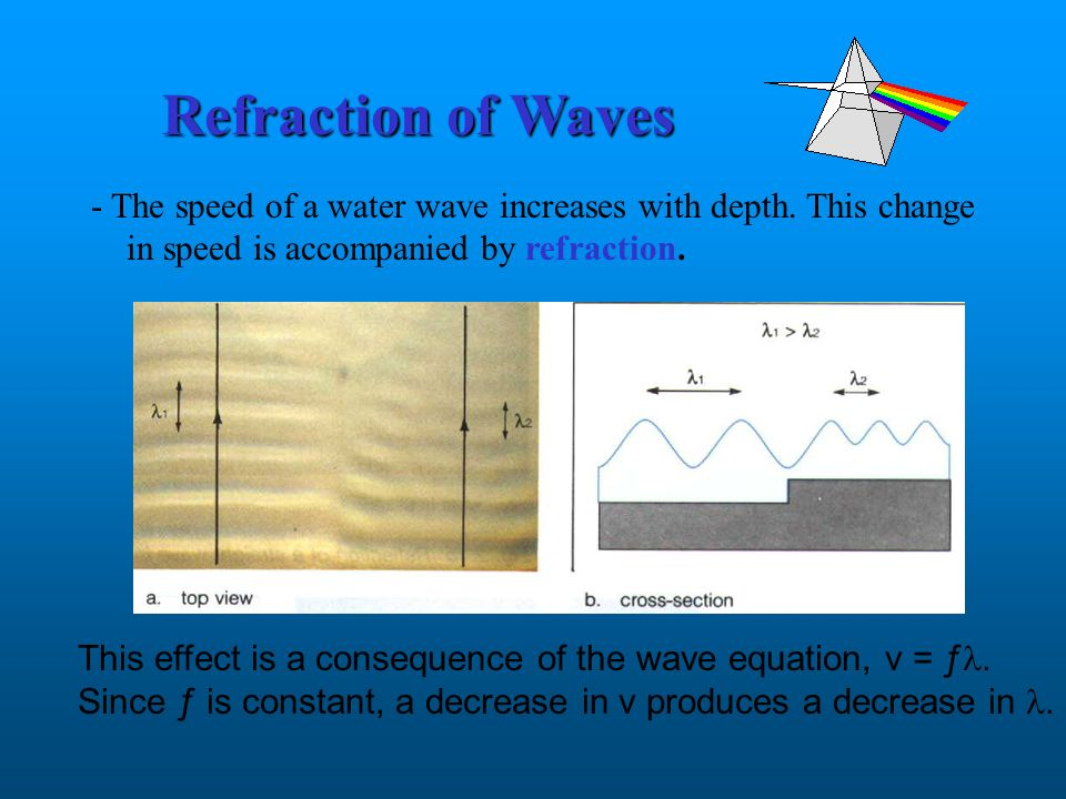 Refraction of Waves - The speed of a water wave increases with depth. This change in speed is accompanied by refraction.