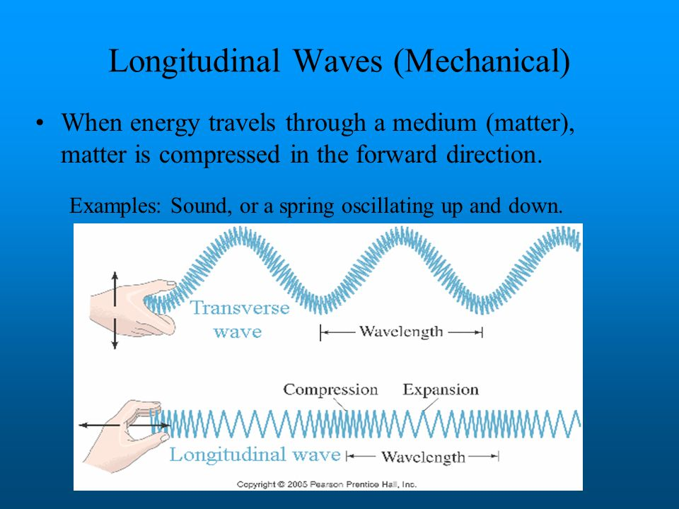 Longitudinal Waves (Mechanical)