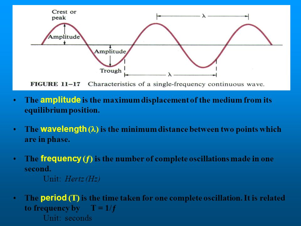 The amplitude is the maximum displacement of the medium from its equilibrium position.