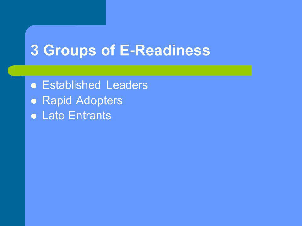 3 Groups of E-Readiness Established Leaders Rapid Adopters