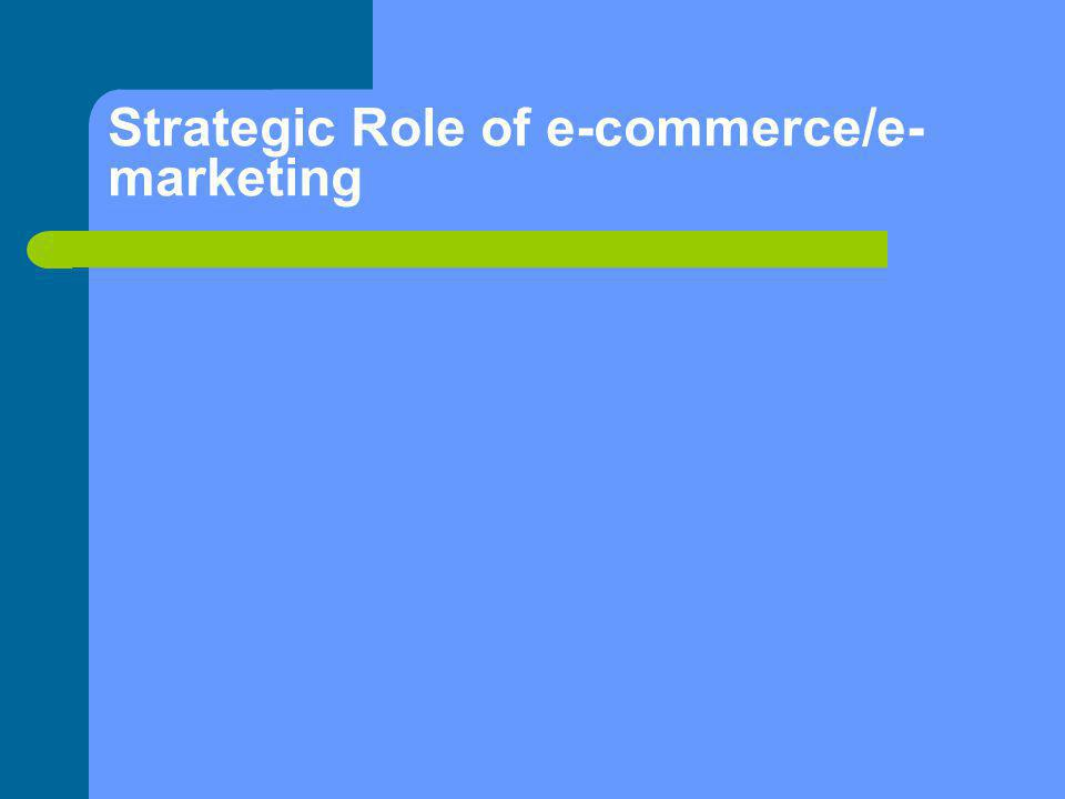 Strategic Role of e-commerce/e-marketing