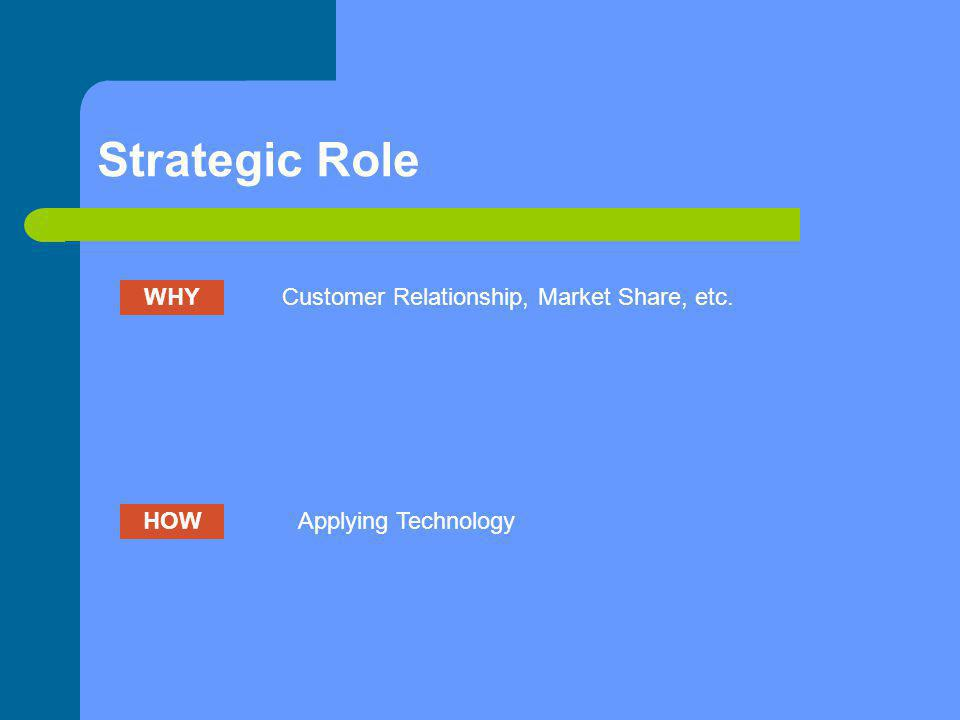 Strategic Role WHY Customer Relationship, Market Share, etc. HOW