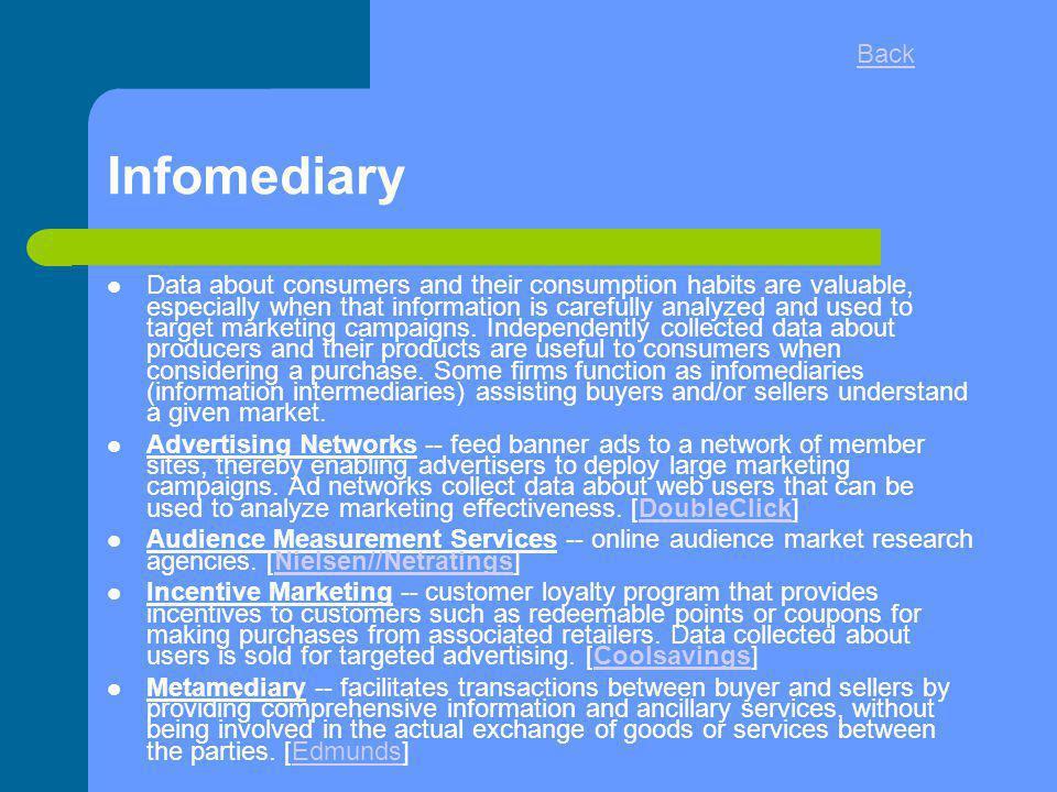 Back Infomediary.