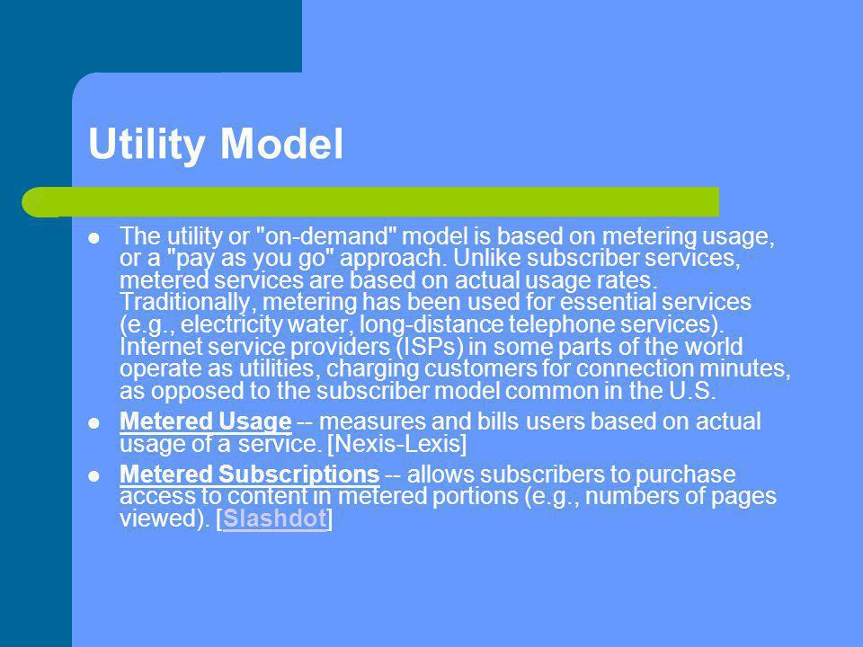 Utility Model