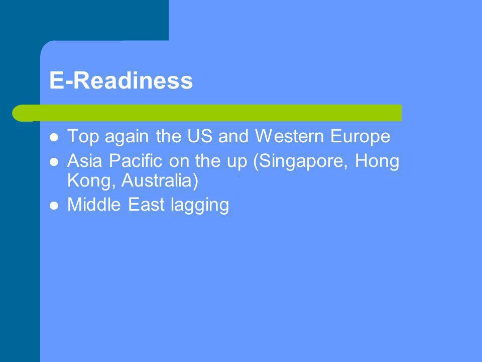 E-Readiness Top again the US and Western Europe