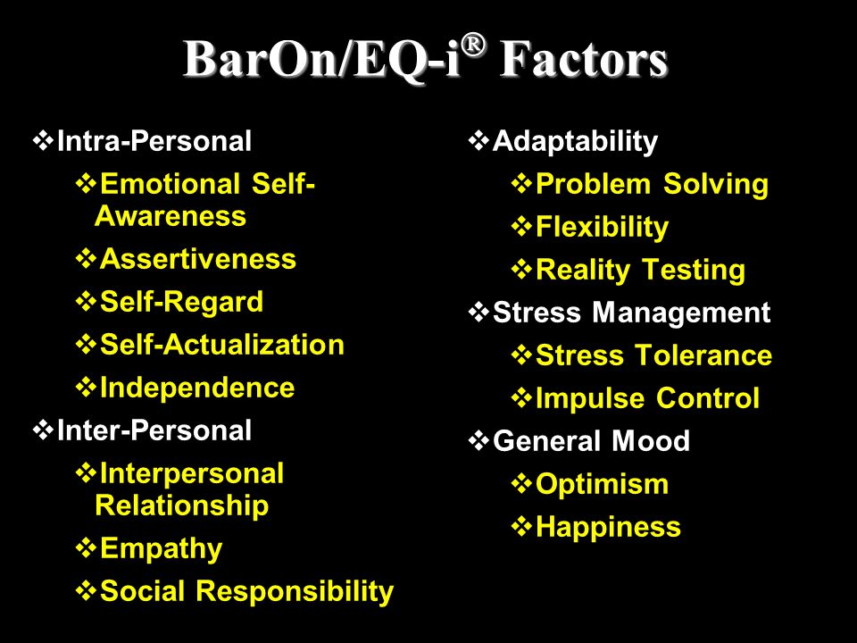 BarOn/EQ-i Factors Intra-Personal Emotional Self-Awareness