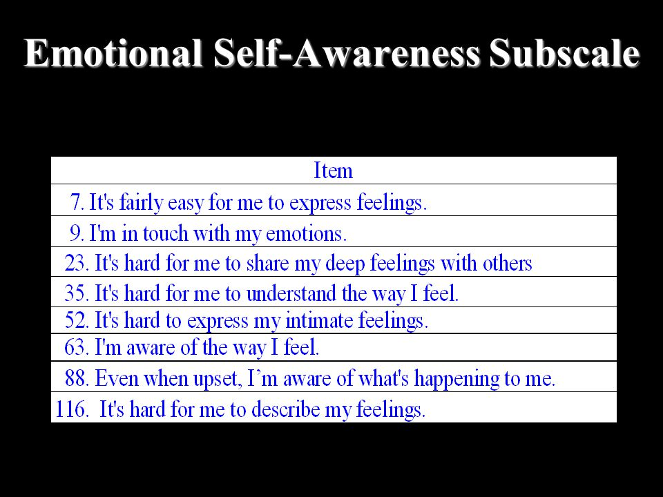 Emotional Self-Awareness Subscale