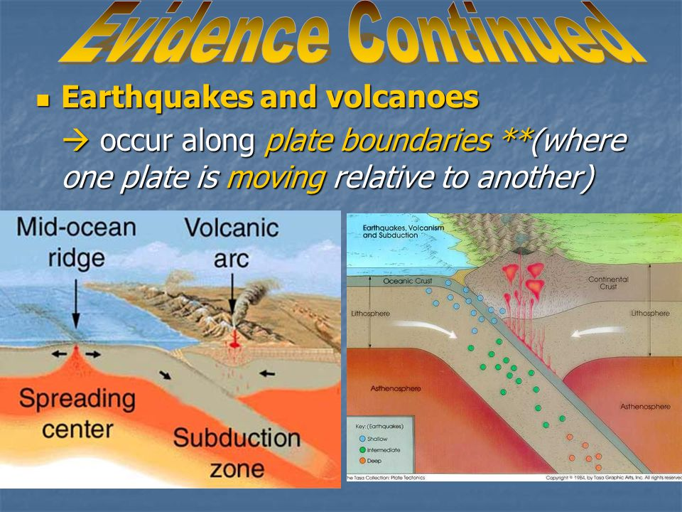 Evidence Continued Earthquakes and volcanoes