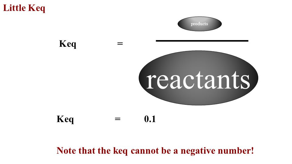 reactants Little Keq Keq = Keq = 0.1