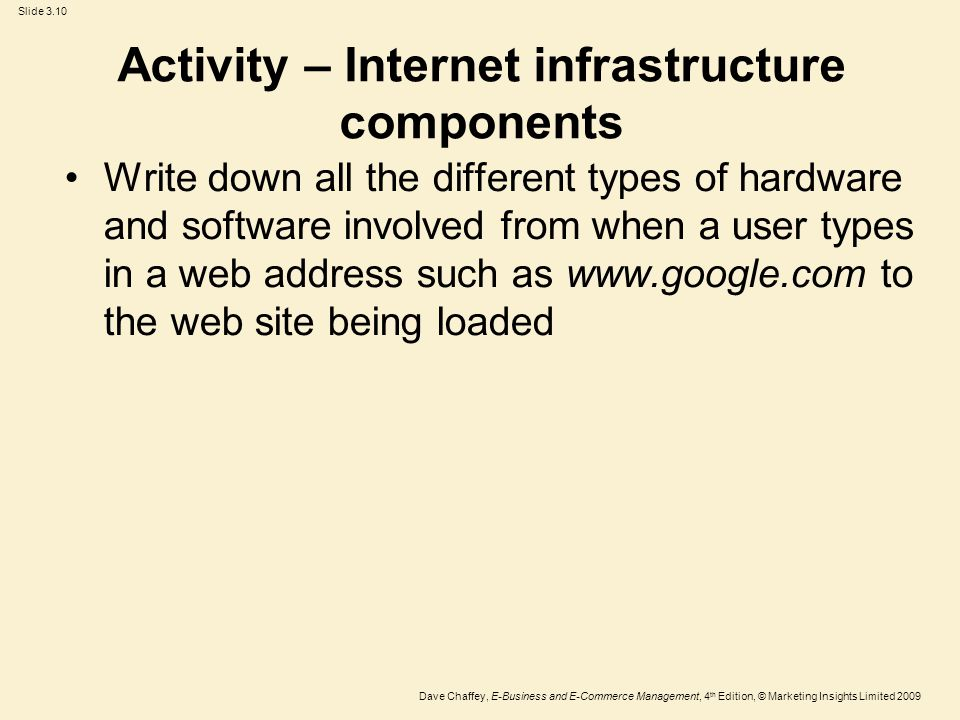 Activity – Internet infrastructure components