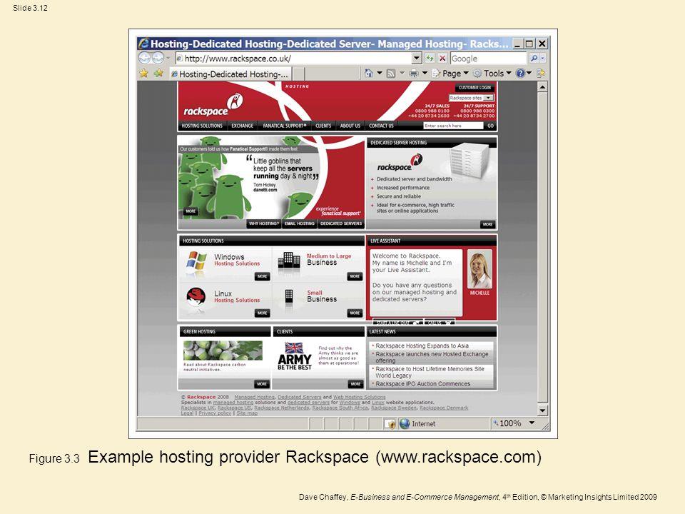 Figure 3.3 Example hosting provider Rackspace (www.rackspace.com)
