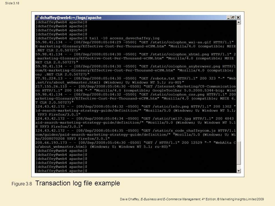 Figure 3.8 Transaction log file example