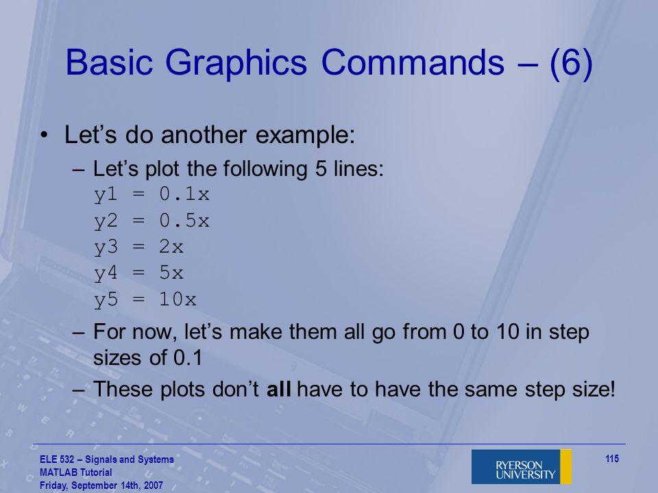 Basic Graphics Commands – (6)