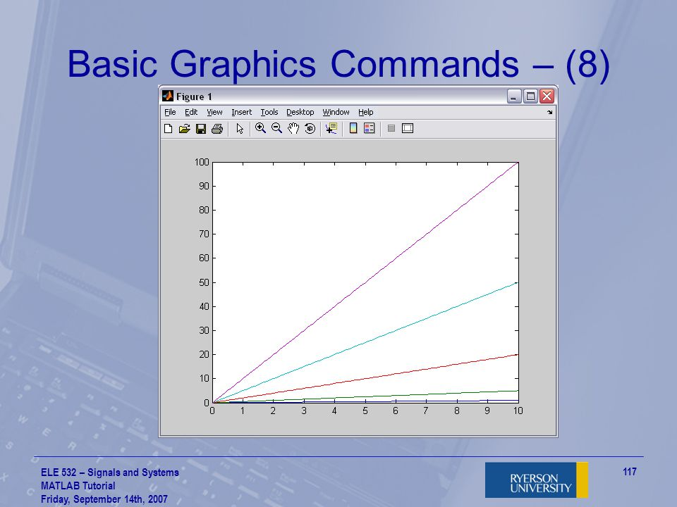 Basic Graphics Commands – (8)