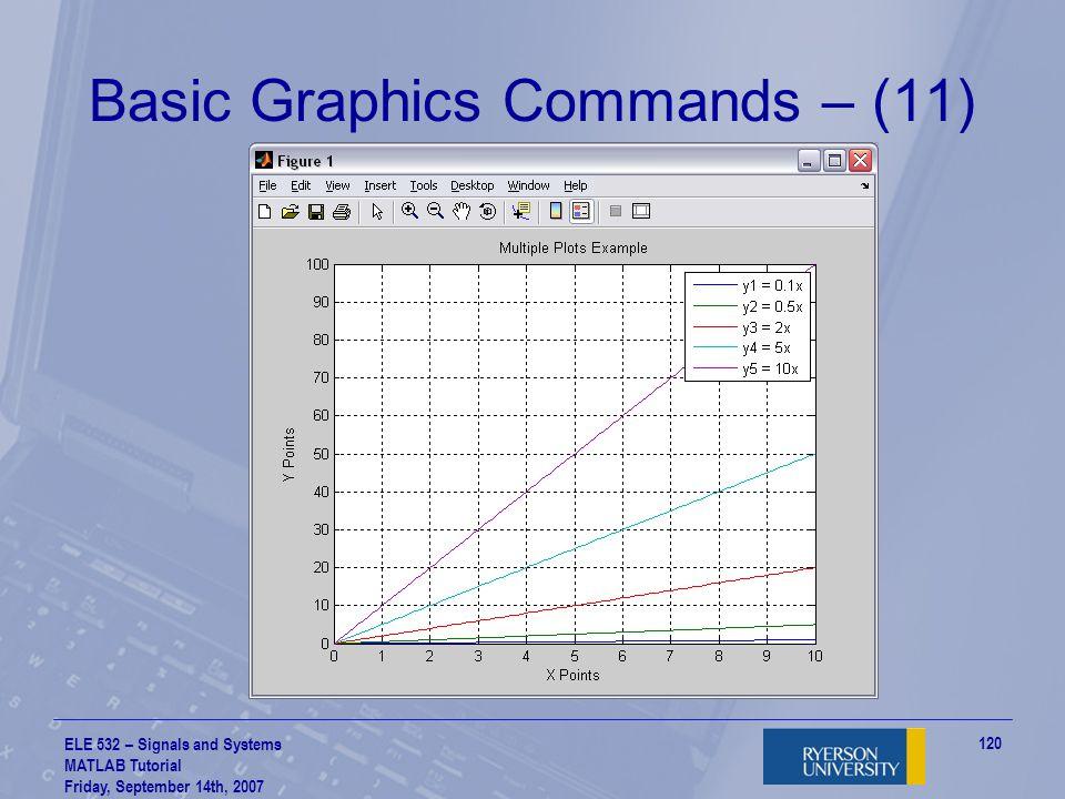 Basic Graphics Commands – (11)