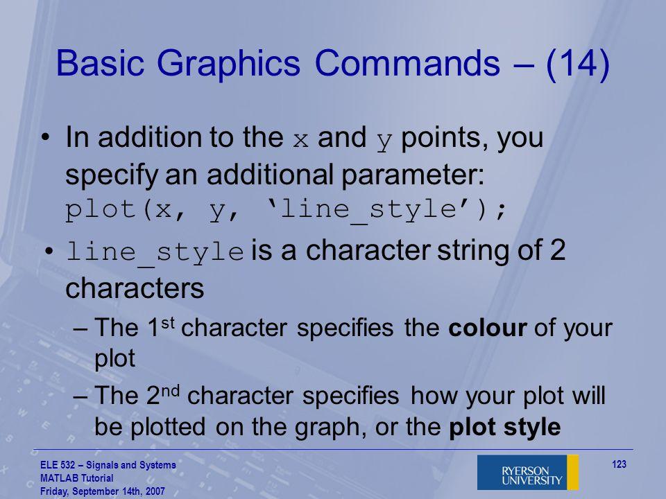 Basic Graphics Commands – (14)