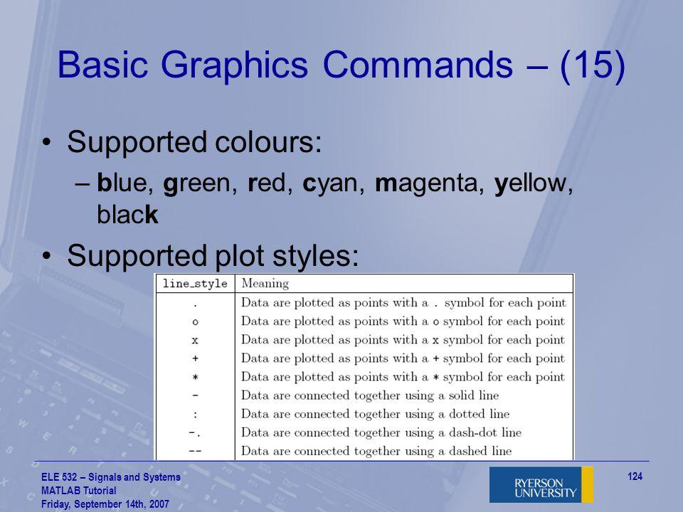 Basic Graphics Commands – (15)