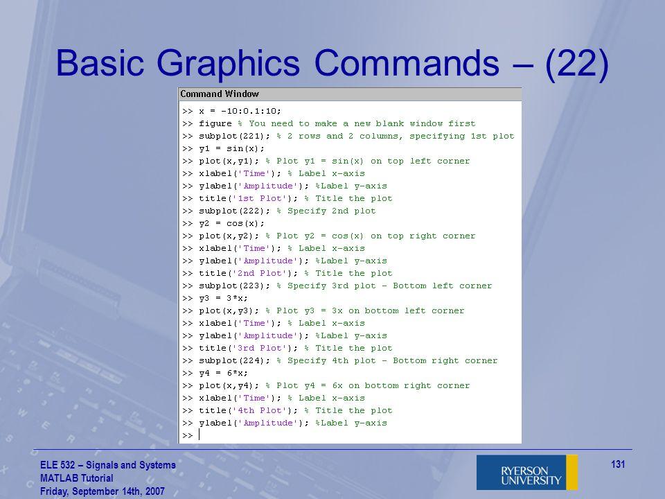 Basic Graphics Commands – (22)
