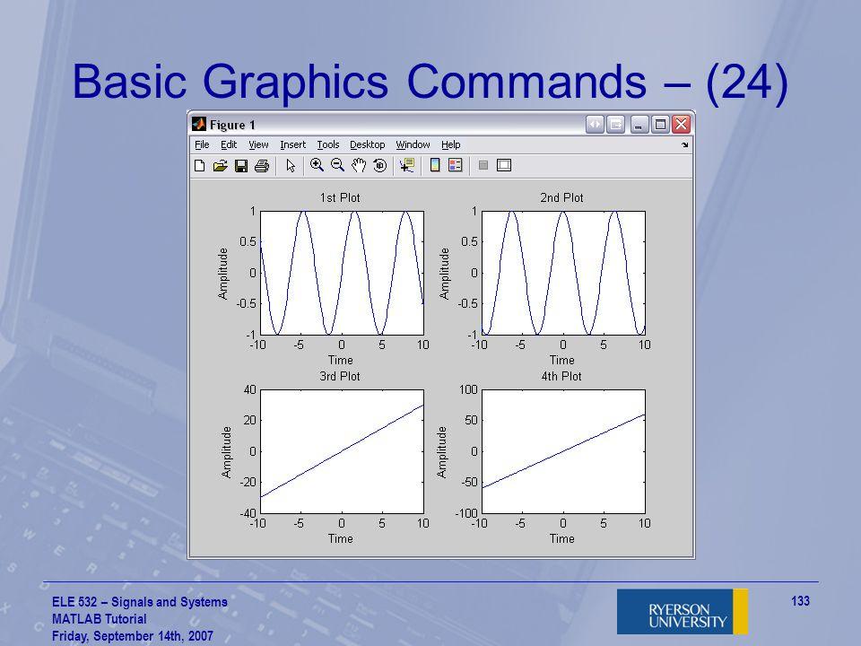 Basic Graphics Commands – (24)
