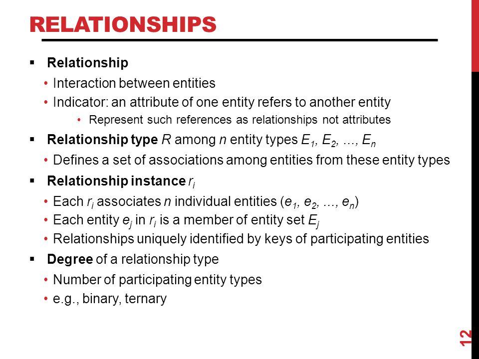 Relationships Relationship Interaction between entities