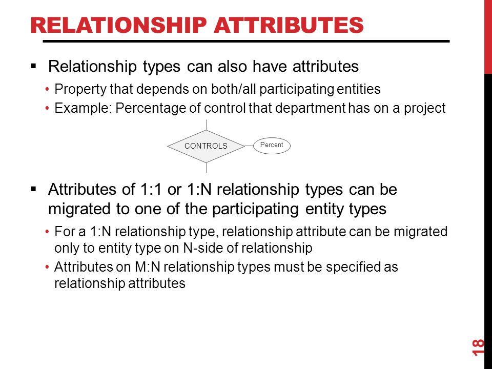 Relationship Attributes