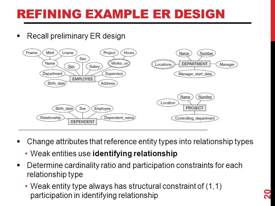Refining Example ER Design