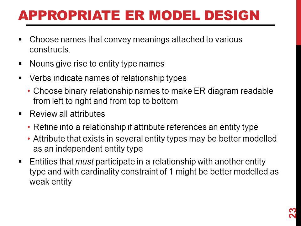 Appropriate ER Model Design
