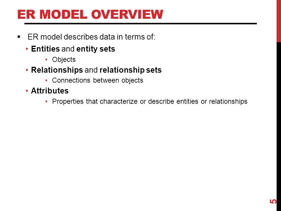 ER Model Overview ER model describes data in terms of: