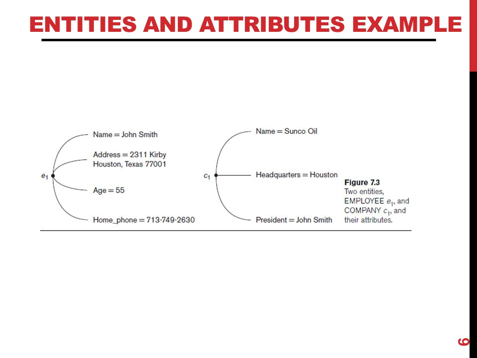 Entities and Attributes Example