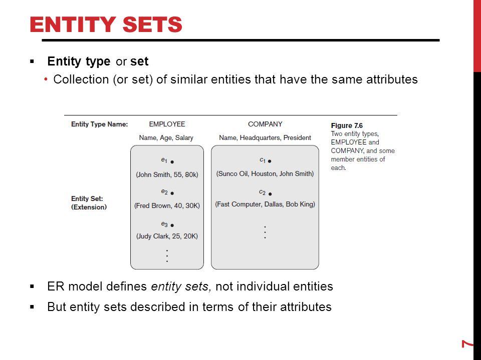 Entity Sets Entity type or set