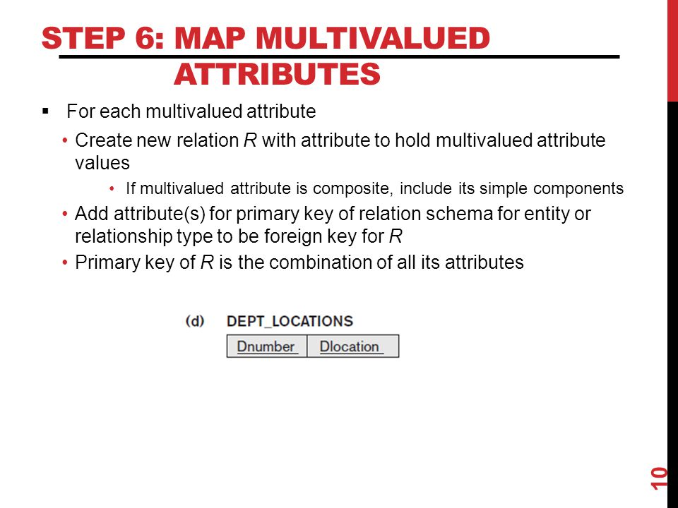 Step 6: Map Multivalued Attributes