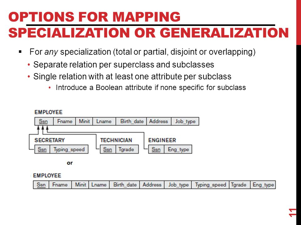 Options for Mapping Specialization or Generalization