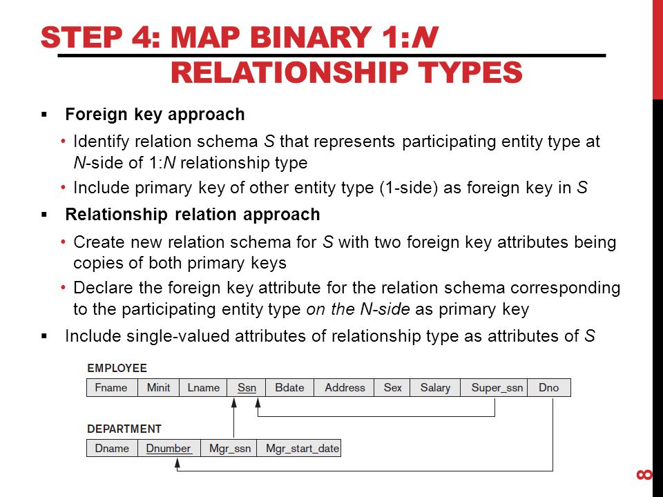 Step 4: Map Binary 1:N Relationship Types