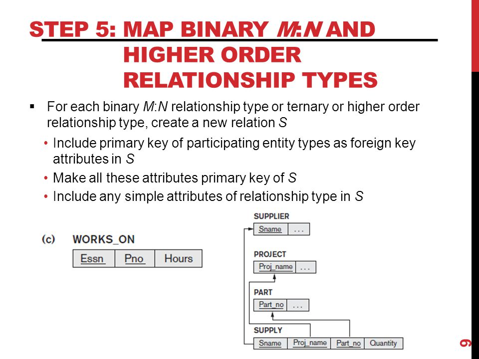 Step 5: Map Binary M:N and Higher order Relationship Types