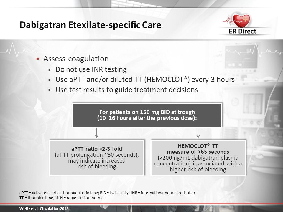 Dabigatran Etexilate-specific Care