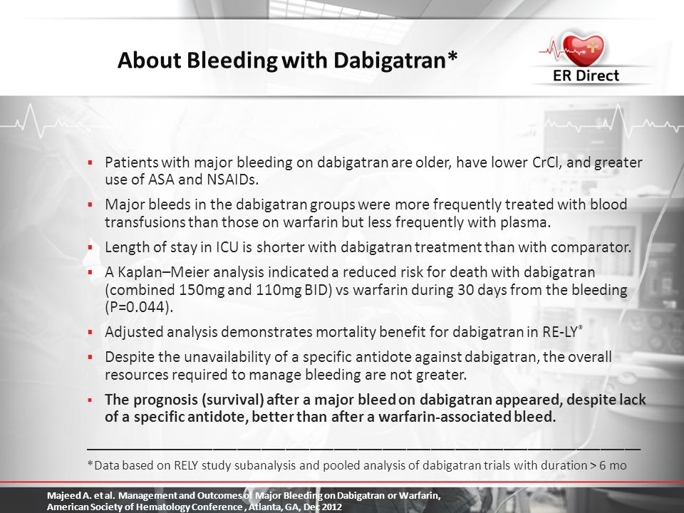 About Bleeding with Dabigatran*