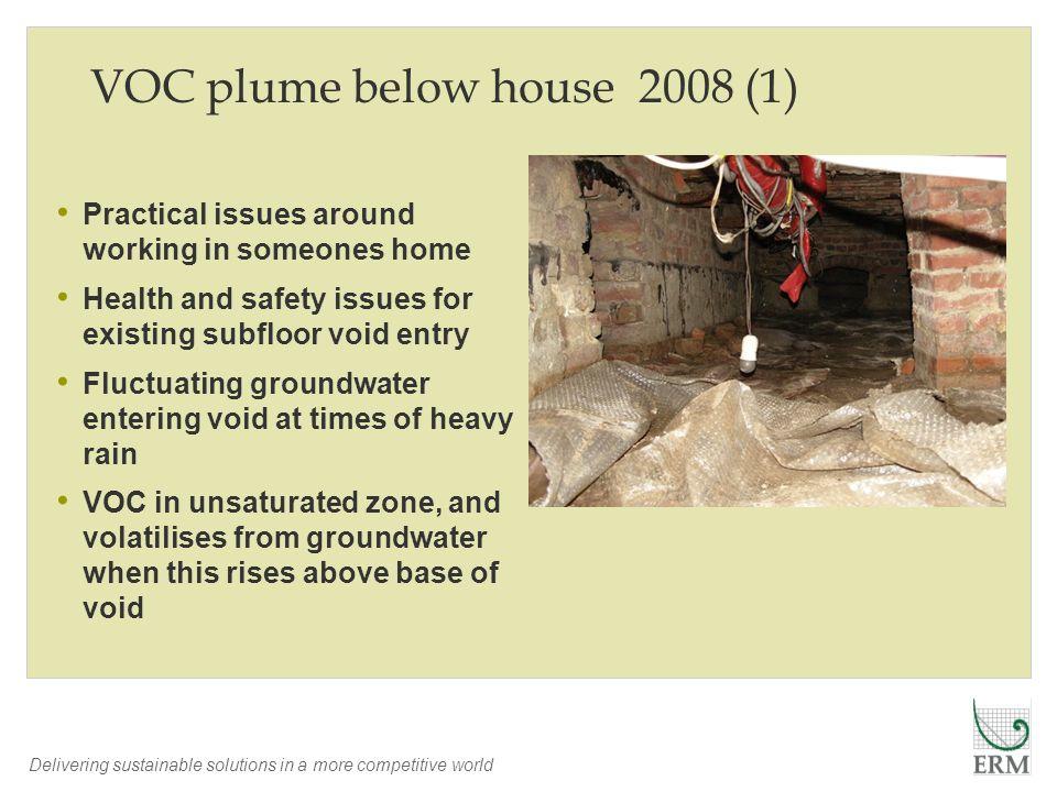 VOC plume below house 2008 (1)