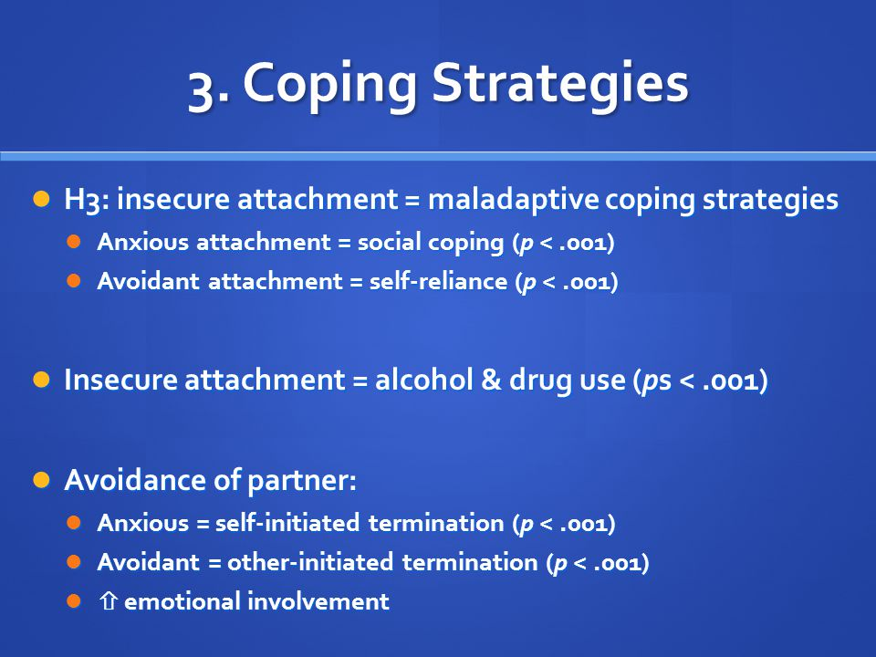 3. Coping Strategies H3: insecure attachment = maladaptive coping strategies. Anxious attachment = social coping (p < .001)